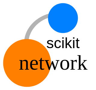 Logo of scikit-network